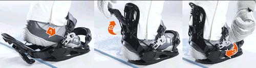 Une grande et excellente évolution de la fixation snowboard. FASTEC révolutionne la fixation