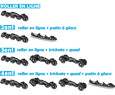 Versions disponibles du roller en ligne